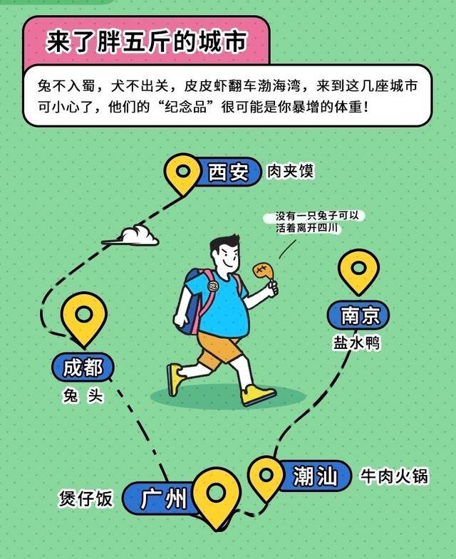 """南京是全国前五个""""来了胖五斤""""的美食城市之一;江苏拥有的5A级景点最多;成都一个城市的海拔落差竟然超过5000米……共青团中央、QQ看点与《中国国家地理》22日发布的一份《中国看点地图》上,浓缩了""""世界在眼前改变-家乡有看点""""话题近50万网友晒出的自己家乡的""""看点"""",快来看看你的家乡上榜了没? 南京上榜""""来了胖五斤""""城市 网友打趣说""""兔不入蜀,犬不出关,皮皮虾翻车渤海湾&"""