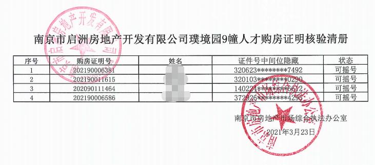 12套人才房仅2人报名 南京河西南、江心洲热盘摇号出炉