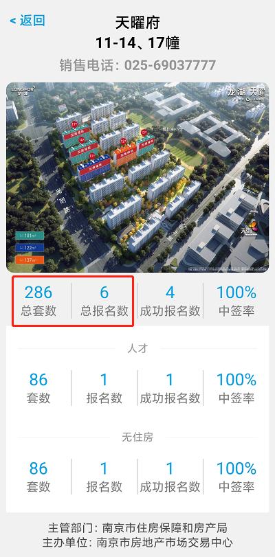 南京江北首批房源792组买家报名  加推新房竟只有6组报名