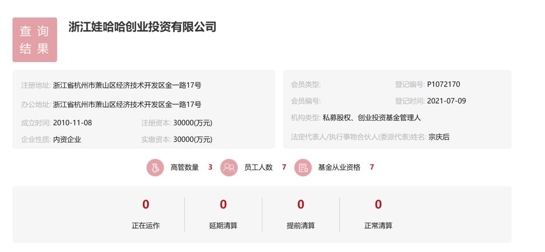 """76岁宗庆后""""拿下""""基金从业资格 目前多个消费品牌触角伸向创投"""